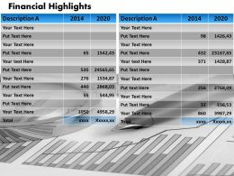 3881912 Style Essentials 2 Financials 1 Piece Powerpoint Presentation Diagram Infographic Slide
