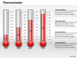 0414 Business Growth Thermometer Chart Powerpoint Graph
