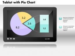 0414 Business Pie Chart Tablet Layout Powerpoint Graph