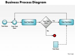 0414 Business Process Diagram Powerpoint Presentation