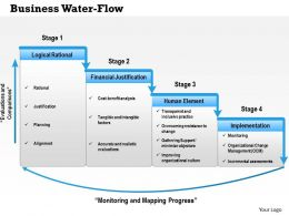 0414_business_water_flow_waterfall_diagram_powerpoint_presentation_Slide01