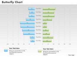 0414 Butterfly Bar Chart Business Illustartion Powerpoint Graph