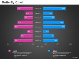 0414_butterfly_bar_chart_for_business_performance_powerpoint_graph_Slide01