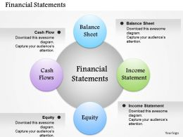 0414 Circular Financial Process Diagram
