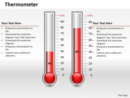0414_column_chart_in_thermometer_style_powerpoint_graph_Slide01