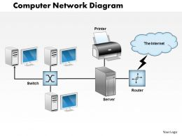 0414 Computer Network Diagram Powerpoint Presentation
