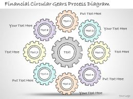 0414 Consulting Diagram Financial Circular Gears Process Diagram Powerpoint Template