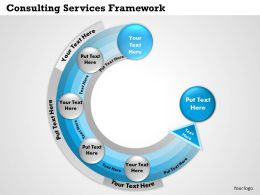 0414 Consulting Services Framework Powerpoint Presentation