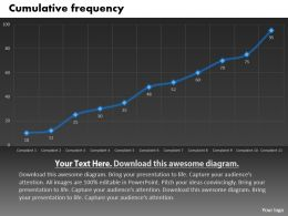 0414 Cumulative Frequency Data Line Chart Powerpoint Graph