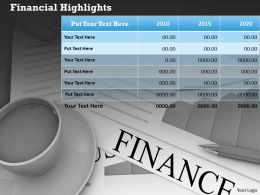 0414 Daily Financial Analysis Diagram