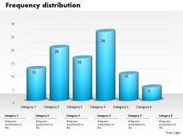 0414 Data Distribution Column Chart Powerpoint Graph