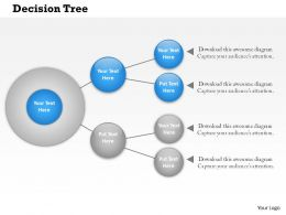 0414 Decision Tree In Powerpoint Presentation