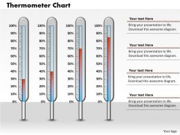0414 Design Of Thermometer Column Chart Powerpoint Graph