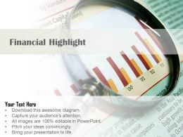 0414 Financial Report Analysis Diagram
