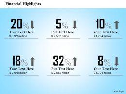 83835587 Style Essentials 2 Financials 1 Piece Powerpoint Presentation Diagram Infographic Slide