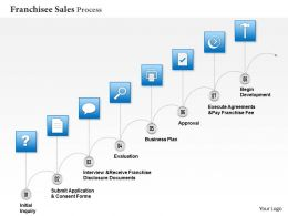 0414 Franchisee Sales Process PowerPoint Presentation Slides