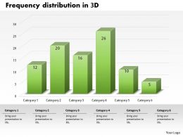0414 Frequency Distribution In 3D Column Chart Powerpoint Graph