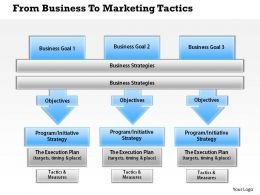 0414 From Business To Marketing Tactics Powerpoint Presentation