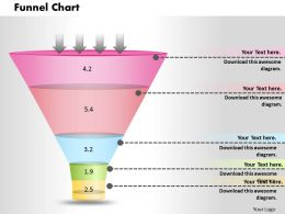 0414 Funnel Sales Bar Chart Illustration Powerpoint Graph