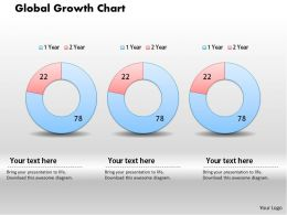 0414 Global Growth Donut Chart Powerpoint Graph