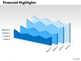 0414 Growth Analysis Chart Diagram