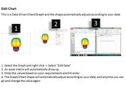 0414 Human Brain Bar Chart Illustration Powerpoint Graph