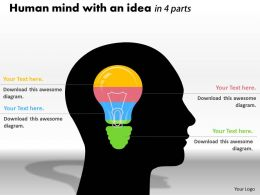 0414 Human Brain With An Idea Bar Chart Powerpoint Graph