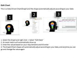 0414 Human Brain With An Idea Bar Chart Powerpoint Graph