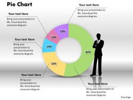 0414 Human Character With Pie Chart Powerpoint Graph