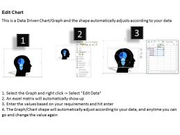 0414_human_mind_with_an_idea_pie_chart_powerpoint_graph_Slide03