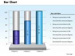 0414 Incraesing Flow Column Chart 3 Stages Powerpoint Graph