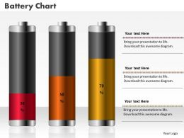 0414_increasing_flow_battery_column_chart_powerpoint_graph_Slide01