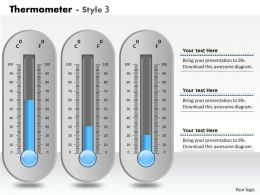 0414 Layout of Thermometer Column Chart Powerpoint Graph