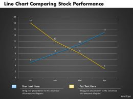 0414 Line Chart Comparing Stock Performance Powerpoint Graph