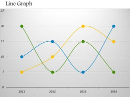 0414 Line Chart In PowerPoint Presentation