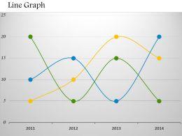 0414 Line Chart In PowerPoint Presentation