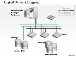 0414_logical_network_powerpoint_presentation_Slide01