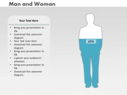 0414 Man Woman Perecntage Column Chart Powerpoint Graph