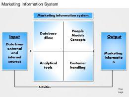 0414_marketing_information_system_powerpoint_presentation_Slide01