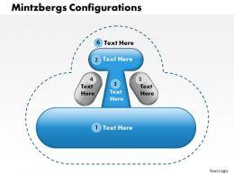 0414 Mintzbergs Configurations PowerPoint Presentation