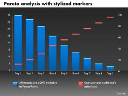 0414 Pareto Analysis Column Chart With Stylized Markers Powerpoint Graph