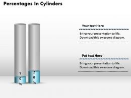 0414 Percentage Cylinders Column Chart 2 Stages Powerpoint Graph