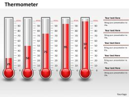 0414 Percentage Data Thermomete Column Chart Powerpoint Graph