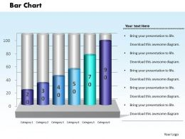 0414 Percentage Growth Column Chart Powerpoint Graph