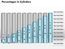 0414 Percentage In Cylinders 10 Stages column chart Powerpoint Graph