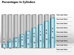 0414 Percentage In Cylinders 9 Stages column chart Powerpoint Graph
