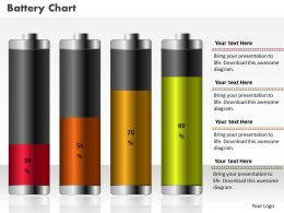 0414 Percentage Increase In Battery Column Chart Powerpoint Graph