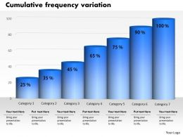 0414 Percentage Profit Growth Column Chart Powerpoint Graph