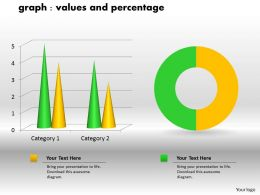 0414 Percentage Values Donut And Column Chart Powerpoint Graph