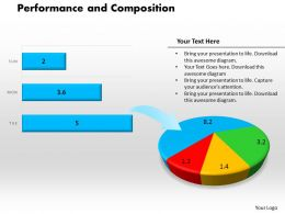 0414_performance_and_composition_bar_pie_chart_powerpoint_graph_Slide01
